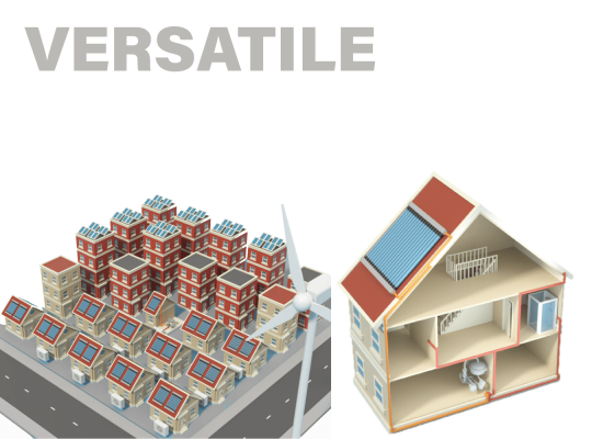 HEAT-INSYDE enables balanced central (grid) and decentral energy supply, allowing configuration in both heat and electricity systems.